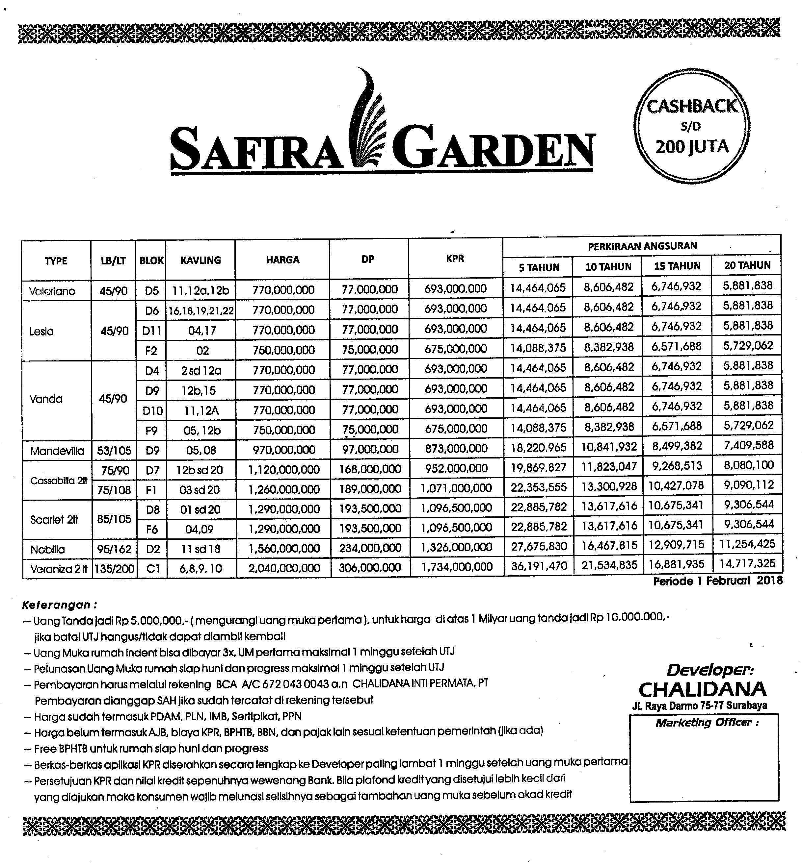 pricelist safira garden terbaru februari